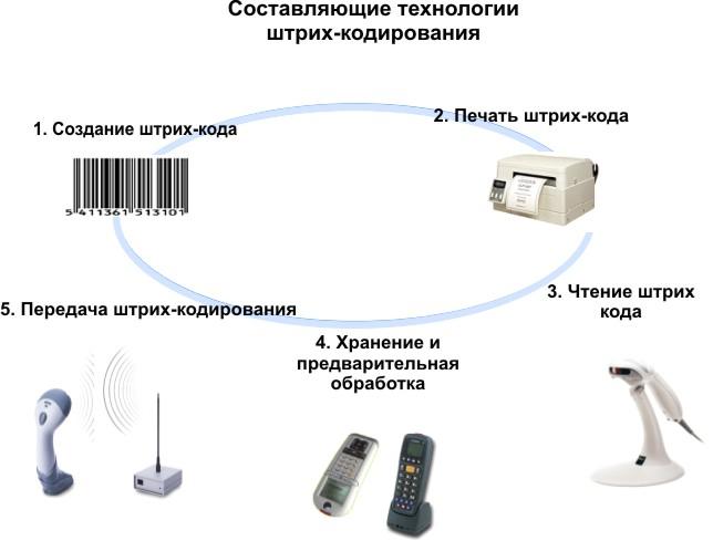 Кассовый аппарат ККМ Пионер 114Ф WiFi с ФН 15